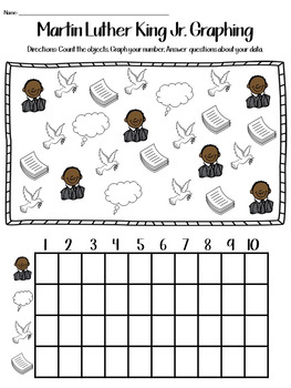 Martin Luther King Graphing