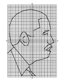 Black History Month - Martin Luther King - Graphing Ordered Pairs (FREEBIE)