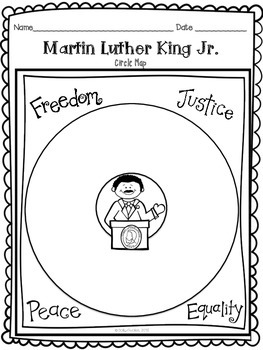 Martin Luther King Jr. Writing , Black History Month, Close Reading Response