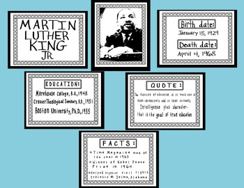 Martin Luther King, Jr. Facts, Quote, Picture Display