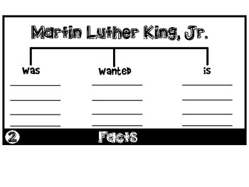 Martin Luther King Jr. Flip Book Writing Activity