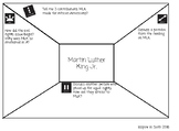 Martin Luther King Jr GATE activity