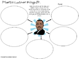 Martin Luther King Jr. Graphic Organizer
