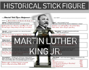 Martin Luther King Jr. Hist... by Greg's Goods - Making History ...
