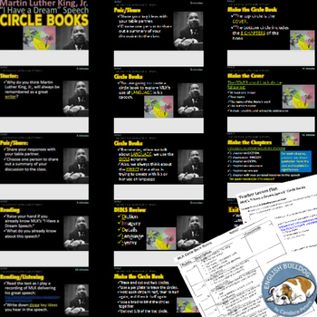 """Martin Luther King, Jr.: """"I Have a Dream"""" Speech Circle Books"""