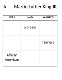 Martin Luther King Jr. Information Gap