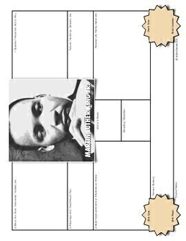 Martin Luther King Jr: MLK Biography Summary Webquest (PDF & Google Drive)