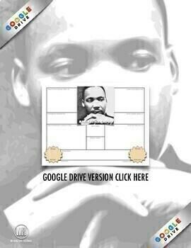 Martin Luther King Biography Pdf