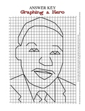 Martin Luther King Jr. (MLK) coordinate graphing / ordered pairs