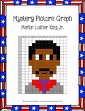 Martin Luther King Jr. {Mystery Picture Graphing Activity}