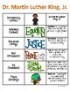 Martin Luther King, Jr. Portrait and Anchor Chart Poster -