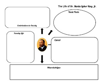 Martin Luther King, Jr. Research Web