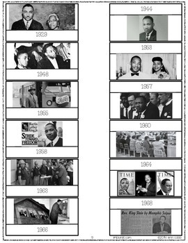 Martin Luther King, Jr. Timeline Activity for 4-8: FREE for a Limited Time Only!