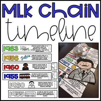 Martin Luther King, Jr. Timeline Chain