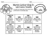 Martin Luther King, Jr. Timeline Cut & Paste Activity