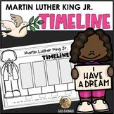Martin Luther King Jr. {Timeline of Events} for Kindergarten and First Grade