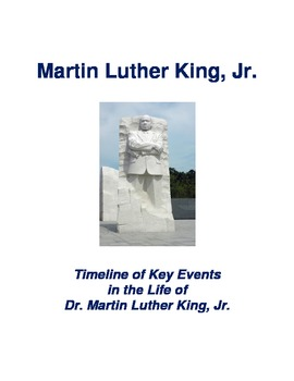 Martin Luther King, Jr: Timeline of Key Events in His Life