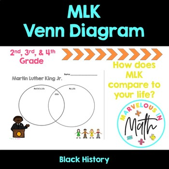 Martin Luther King Jr. Venn Diagram