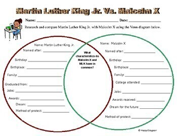 compare and contrast essay about martin luther king malcolm x The differences between malcolm x and martin luther king jr are often noted, but the men also have many similarities learn what they have in common.