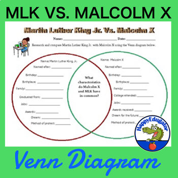 mlk malcom x compare contrast Martin luther king vs malcolm x in history, everyone knows that no two great men are alike and when you compare martin luther king and malcolm x, you will know instantly that such is true there are many differences between the two, apart from the striking one: that martin luther king was a very good statesman who.
