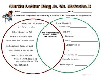 martin luther vs malcolm x The simplest answer is that people are far more comfortable with the message martin luther king jr is remembered for than they are the message malcolm x.