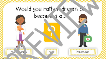 Martin Luther King, Jr. - Would you rather dream questions activity! PowerPoint