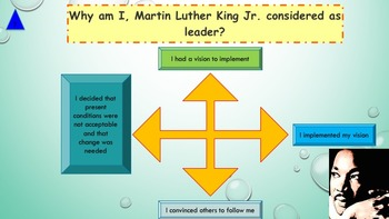 Martin Luther King bundle - NO PREP