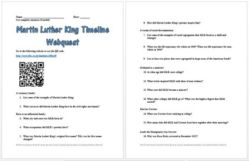 Martin Luther King Lesson Plan Collection