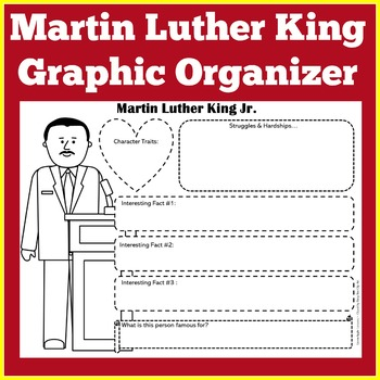 Martin Luther King Poster   Martin Luther King Biography   MLK Poster