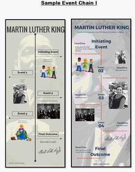 Martin Luther King: Two Lesson Plans