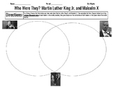 Martin Luther King and Malcolm X- Venn Diagram Civil Right