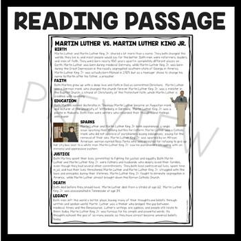 Martin Luther vs. Martin Luther King, Jr. Reading Comprehension , Reformation