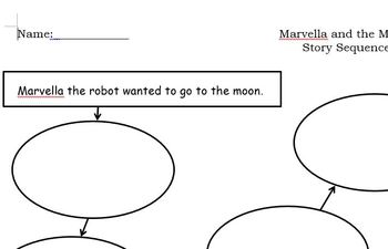 Marvella and the Moon Story Sequence