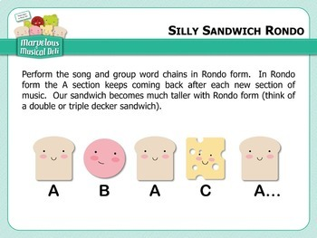 Marvelous Musical Deli - Silly Sandwich Rondo, A Body Percussion Composition