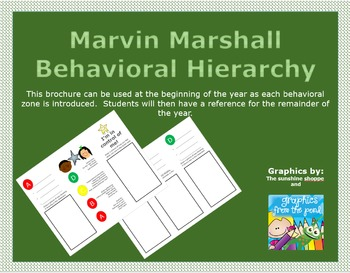 Marvin Marshall Behavioral Hierarchy Brochure