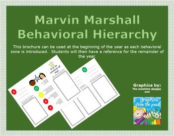 Marvin Marshall Behavioral Hierarchy Brochure