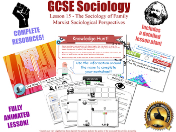 Marxist Perspectives - The Sociology of Family [GCSE Sociology - L15/20]