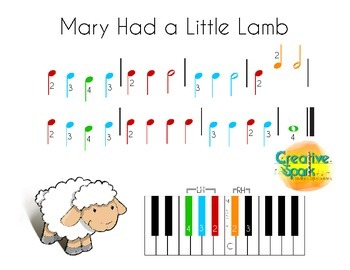 Mary Had A Little Lamb (Color Coded)