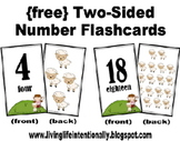 Mary Had a Little Lamb Number Flash Cards (1-20 front & back)