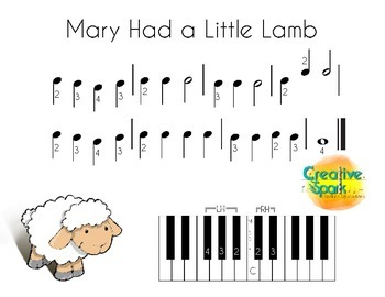 Mary Had a Little Lamb (Numbered)