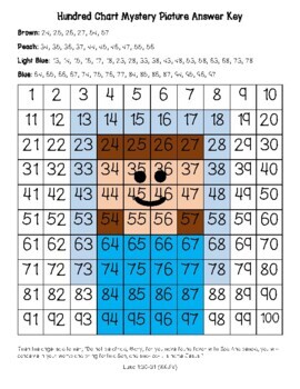 Mary (Mother of Jesus) Christmas Hundred Chart Mystery Picture with Bible Clue