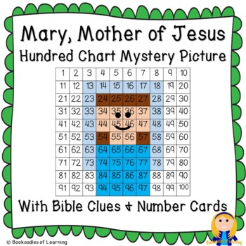 Mary (Mother of Jesus; Women of Bible) Christmas Hundred Chart Mystery Picture