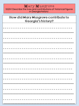 Mary Musgrove Graphic Organizer Set