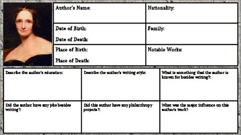 Mary Shelley Biography Assignment/Graphic Organizer