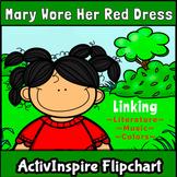 Mary Wore Her Red Dress Promethean Flipchart
