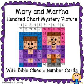 Mary and Martha (Women of the Bible) Hundred Chart Mystery Picture w/ Bible Clue