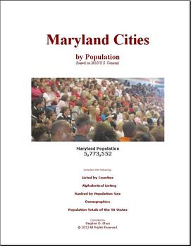 Maryland Cities by Population