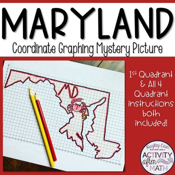 Maryland Coordinate Graphing Mystery Picture 1st Quadrant & ALL 4 Quadrants