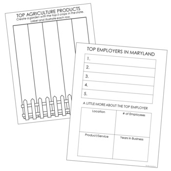 MARYLAND State History Guided Research Project, Notebook Journal {EDITABLE}
