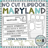 Maryland State Research Flip Book